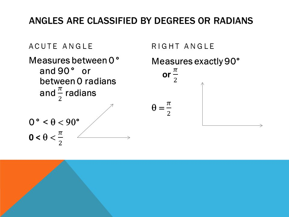ANGLES ARE CLASSIFIED BY DEGREES OR RADIANS ACUTE ANGLERIGHT ANGLE