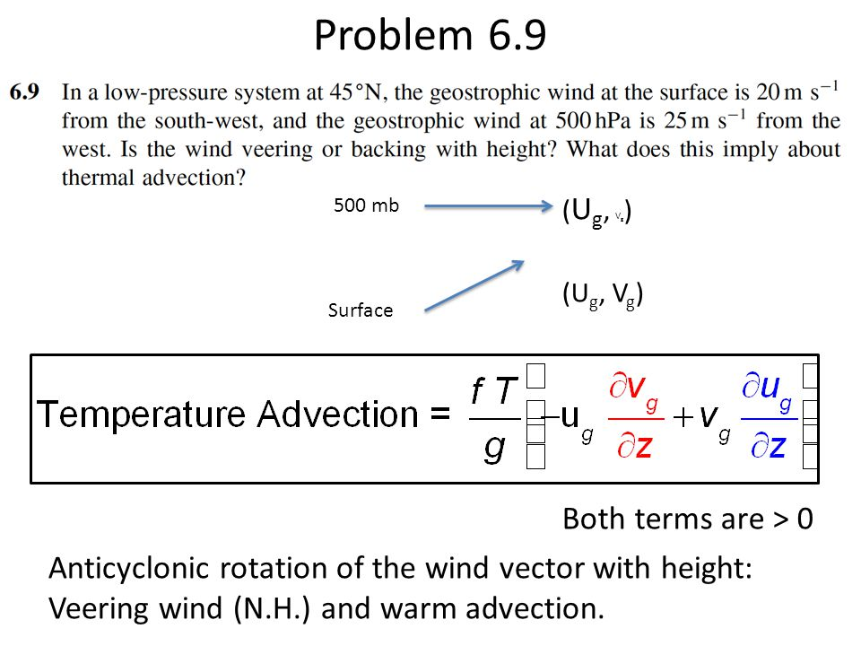 Problem 6.9 Surface 500 mb (U g, V g ) Both terms are > 0 Anticyclonic rotation of the wind vector with height: Veering wind (N.H.) and warm advection.