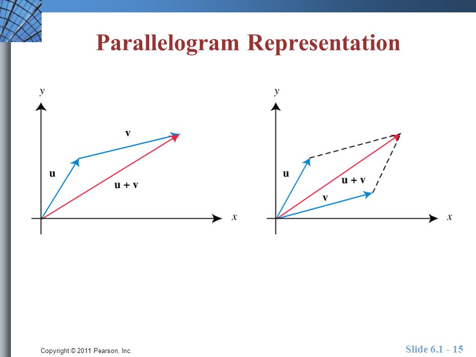 Copyright © 2011 Pearson, Inc. Parallelogram Representation Slide 6.1 - 15