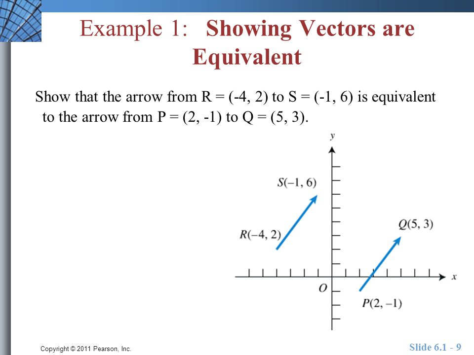 Copyright © 2011 Pearson, Inc. Example 1: Showing Vectors are Equivalent Show that the arrow from R = (-4, 2) to S = (-1, 6) is equivalent to the arro