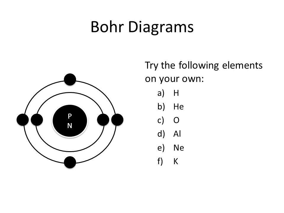 Bohr Diagrams Try the following elements on your own: a)H b)He c)O d)Al e)Ne f)K PNPN PNPN