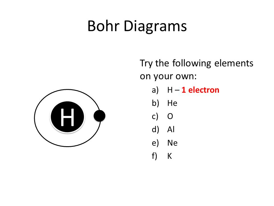 Bohr Diagrams Try the following elements on your own: a)H – 1 electron b)He c)O d)Al e)Ne f)K H H