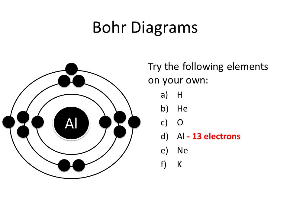 Bohr Diagrams Try the following elements on your own: a)H b)He c)O d)Al - 13 electrons e)Ne f)K Al