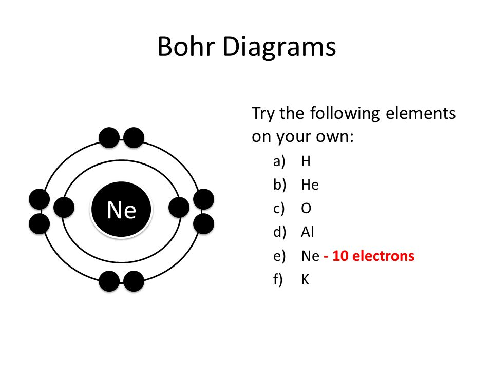 Bohr Diagrams Try the following elements on your own: a)H b)He c)O d)Al e)Ne - 10 electrons f)K Ne