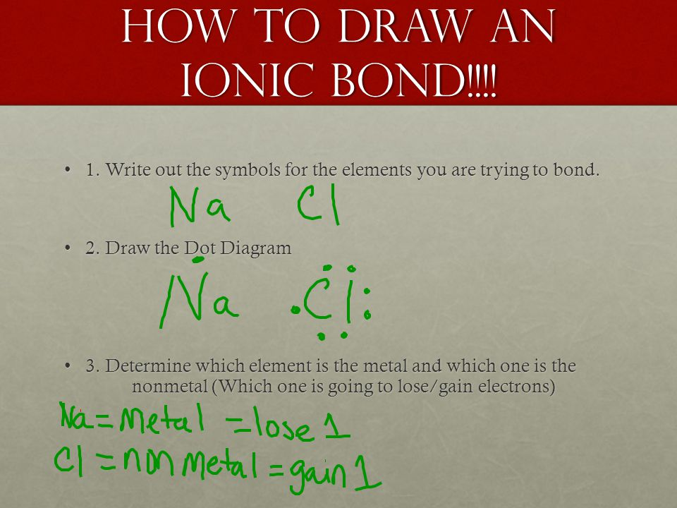 How to draw an ionic bond!!!! 1. Write out the symbols for the elements you are trying to bond.1. Write out the symbols for the elements you are tryin