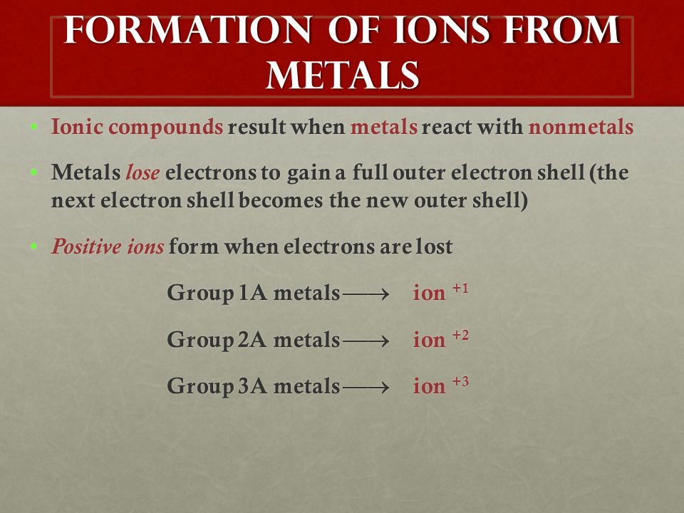 Formation of Ions from Metals Ionic compounds result when metals react with nonmetals Ionic compounds result when metals react with nonmetals Metals lose electrons to gain a full outer electron shell (the next electron shell becomes the new outer shell) Metals lose electrons to gain a full outer electron shell (the next electron shell becomes the new outer shell) Positive ions form when electrons are lostPositive ions form when electrons are lost Group 1A metals  ion +1 Group 2A metals  ion +2 Group 3A metals  ion +3