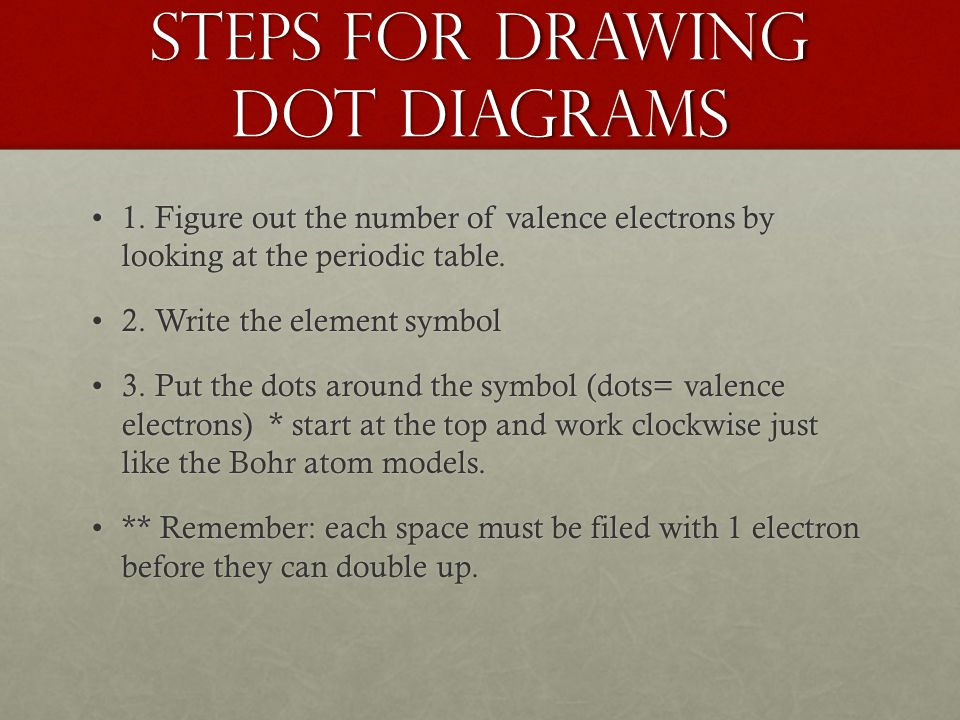 Steps for drawing dot diagrams 1. Figure out the number of valence electrons by looking at the periodic table.1. Figure out the number of valence elec
