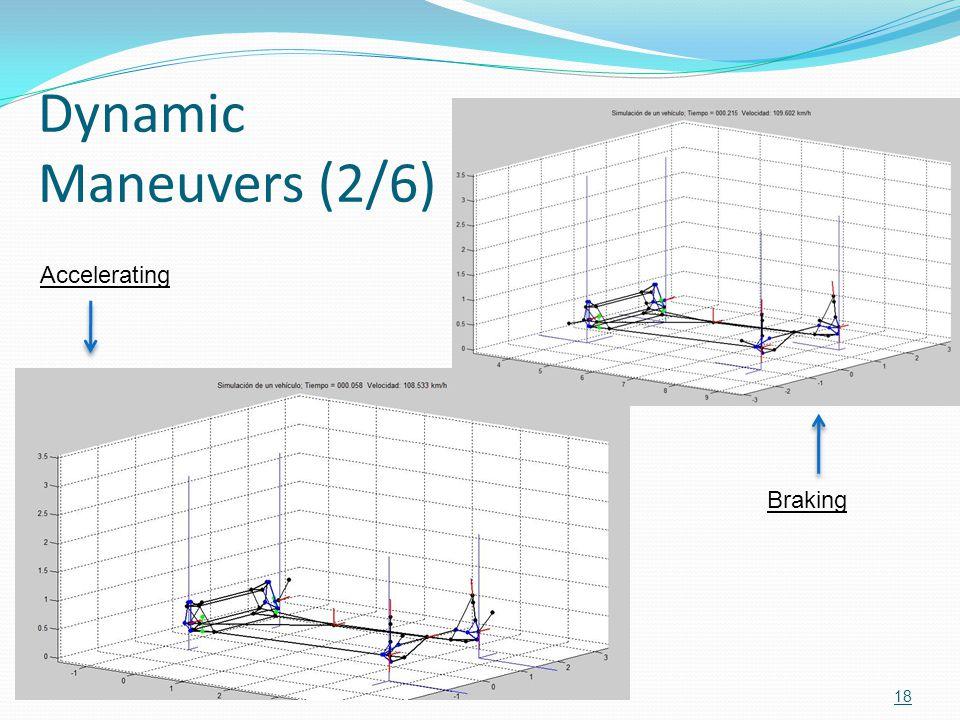 18 Dynamic Maneuvers (2/6) Accelerating Braking