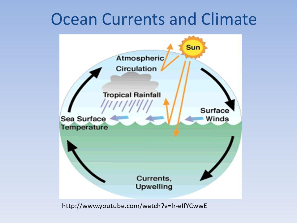 Ocean Currents and Climate http://www.youtube.com/watch?v=lr-eIfYCwwE