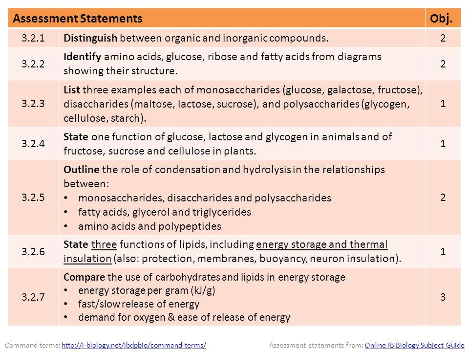 Assessment StatementsObj. 3.2.1Distinguish between organic and inorganic compounds.2 3.2.2 Identify amino acids, glucose, ribose and fatty acids from