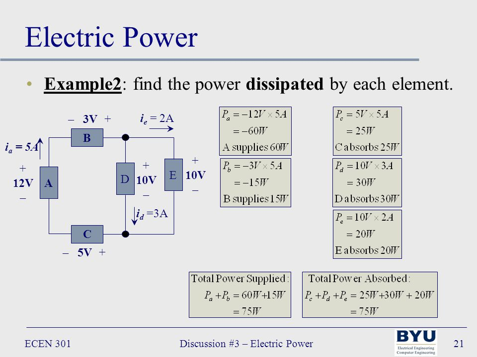 ECEN 301Discussion #3 – Electric Power21 Electric Power Example2: find the power dissipated by each element.