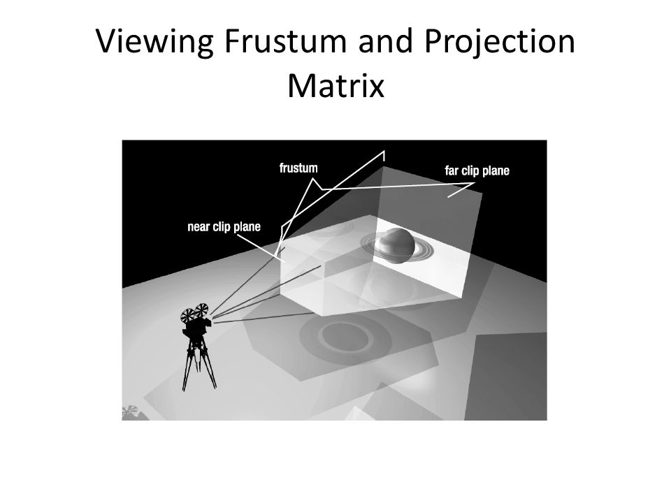 Viewing Frustum and Projection Matrix