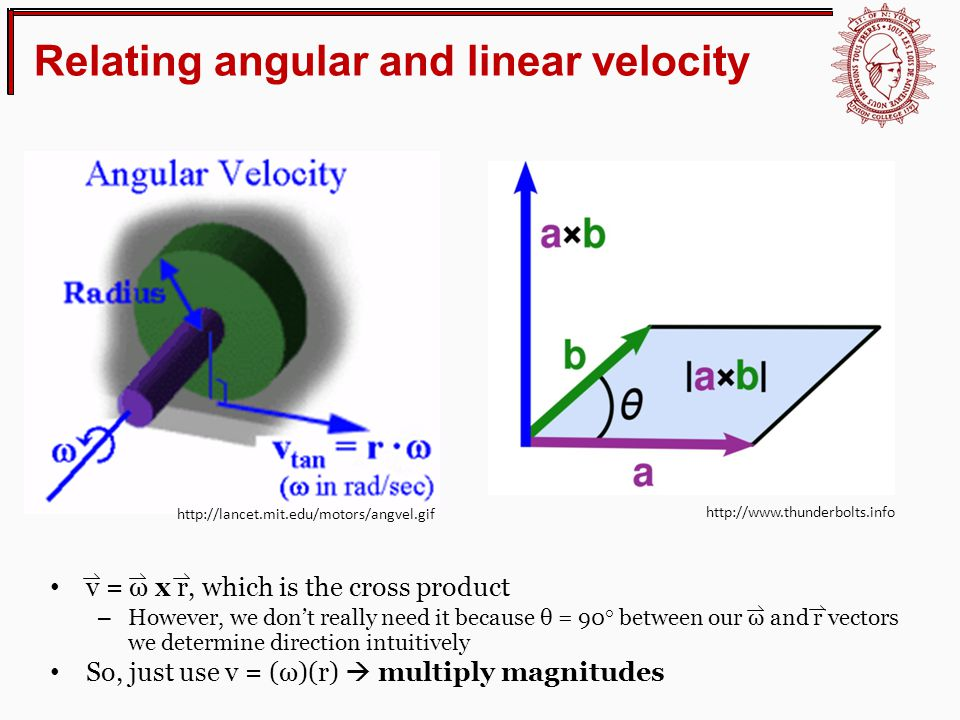 Relating angular and linear velocity http://lancet.mit.edu/motors/angvel.gif v = ω x r, which is the cross product – However, we don't really need it because θ = 90° between our ω and r vectors we determine direction intuitively So, just use v = (ω)(r)  multiply magnitudes http://www.thunderbolts.info