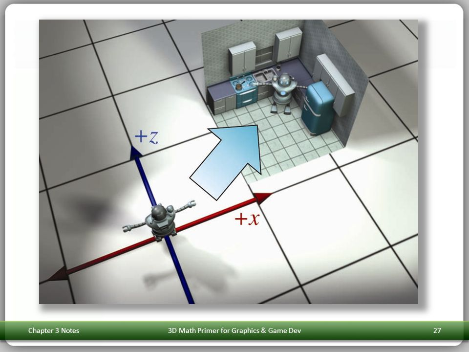 Chapter 3 Notes3D Math Primer for Graphics & Game Dev27
