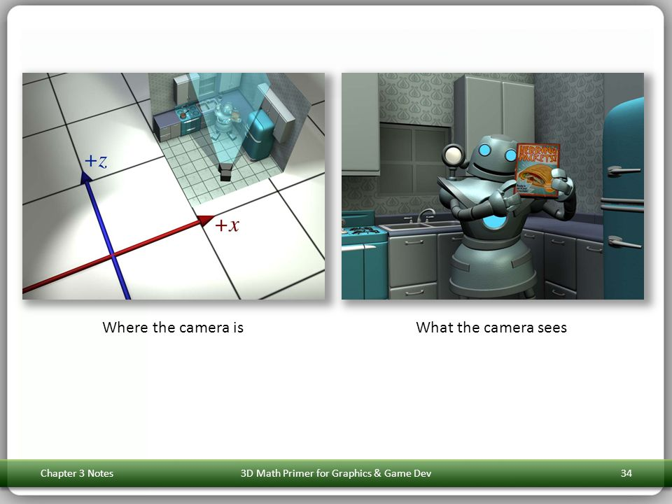 Chapter 3 Notes3D Math Primer for Graphics & Game Dev34 Where the camera isWhat the camera sees