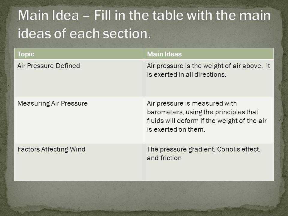 TopicMain Ideas Air Pressure DefinedAir pressure is the weight of air above.