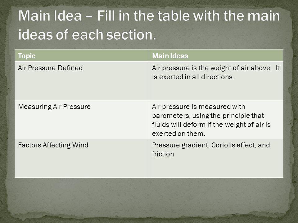 TopicMain Ideas Air Pressure DefinedAir pressure is the weight of air above. It is exerted in all directions. Measuring Air PressureAir pressure is me