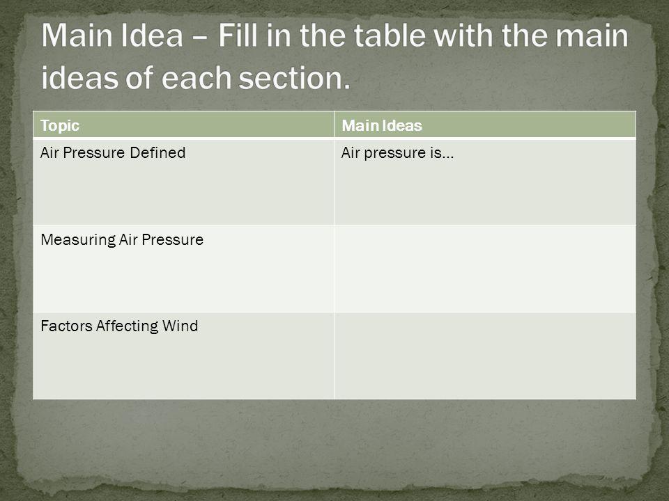 TopicMain Ideas Air Pressure DefinedAir pressure is… Measuring Air Pressure Factors Affecting Wind