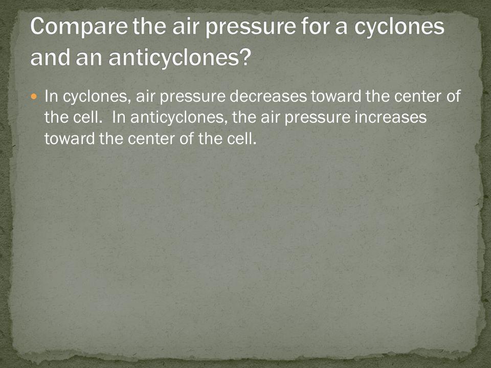 In cyclones, air pressure decreases toward the center of the cell. In anticyclones, the air pressure increases toward the center of the cell.