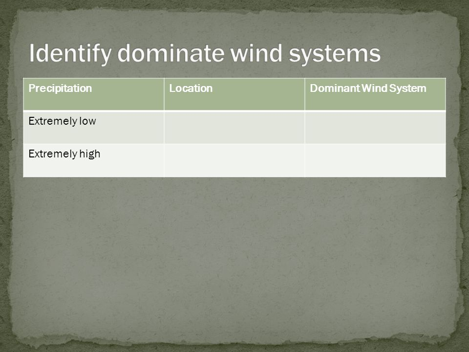PrecipitationLocationDominant Wind System Extremely low Extremely high