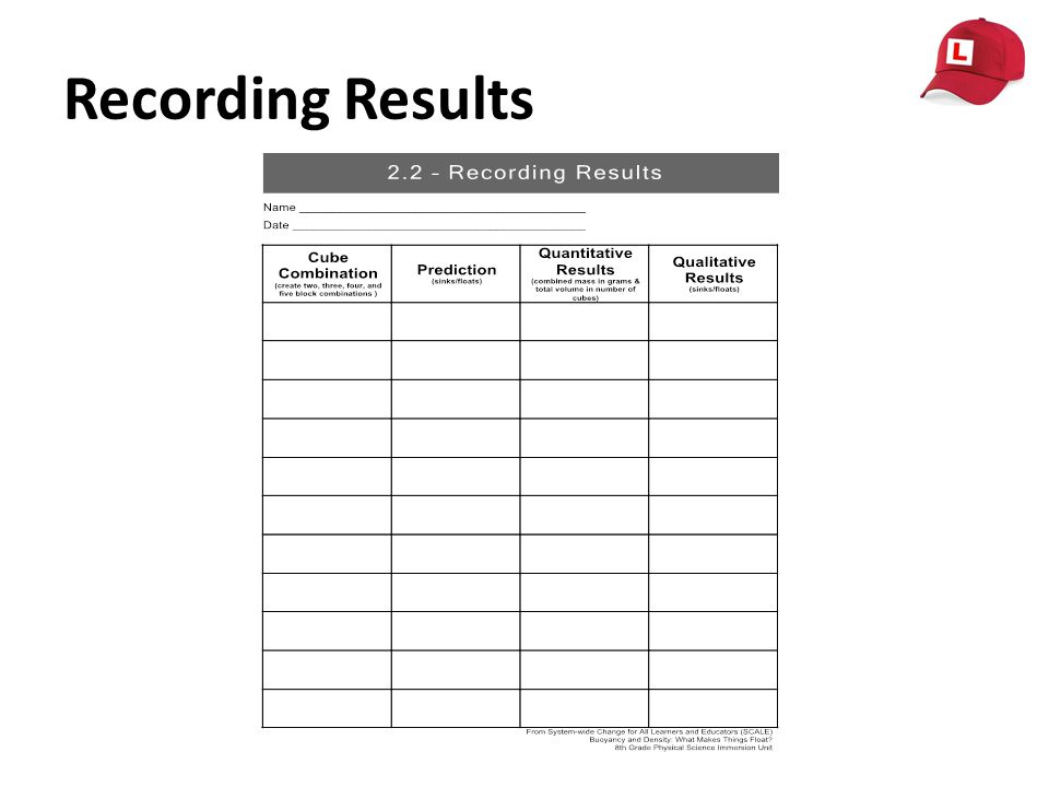 Recording Results