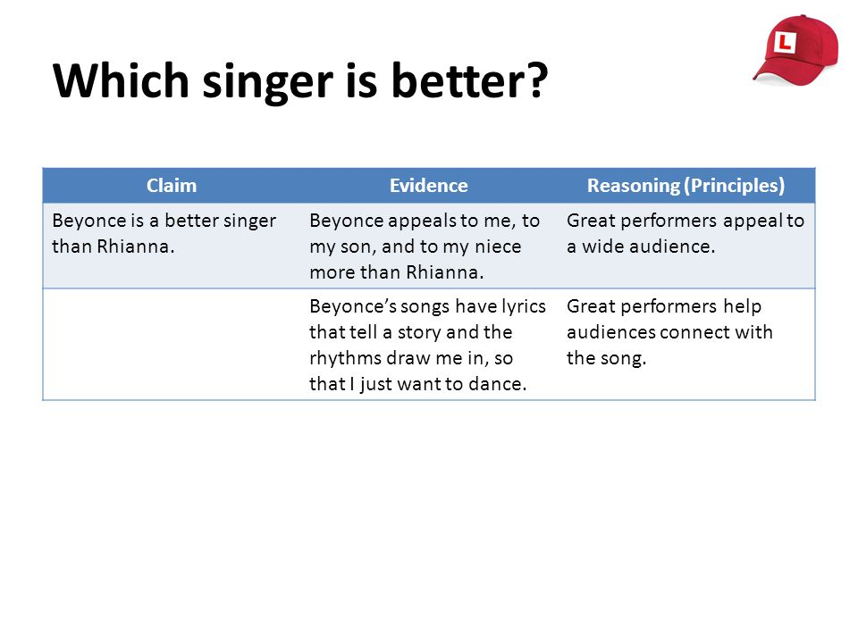 Which singer is better.
