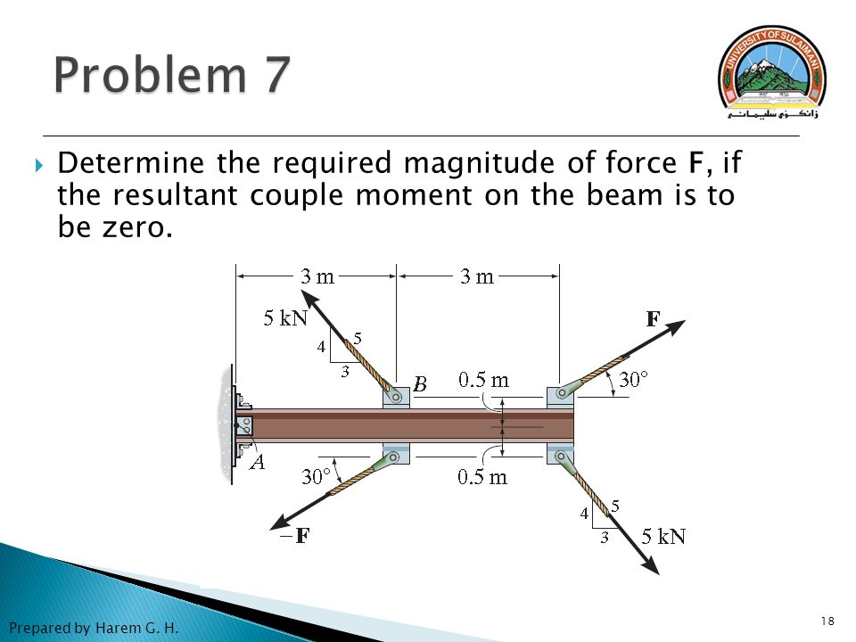 18 Prepared by Harem G. H.  Determine the required magnitude of force F, if the resultant couple moment on the beam is to be zero.