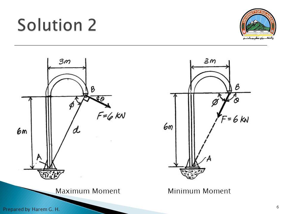 6 Prepared by Harem G. H. Minimum MomentMaximum Moment