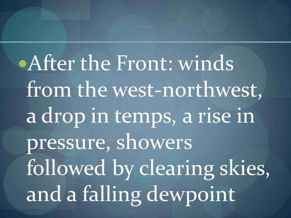 After the Front: winds from the west-northwest, a drop in temps, a rise in pressure, showers followed by clearing skies, and a falling dewpoint
