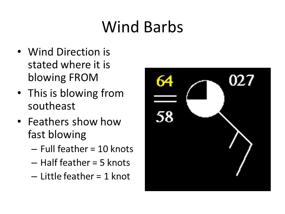 Wind Barbs Wind Direction is stated where it is blowing FROM This is blowing from southeast Feathers show how fast blowing – Full feather = 10 knots – Half feather = 5 knots – Little feather = 1 knot