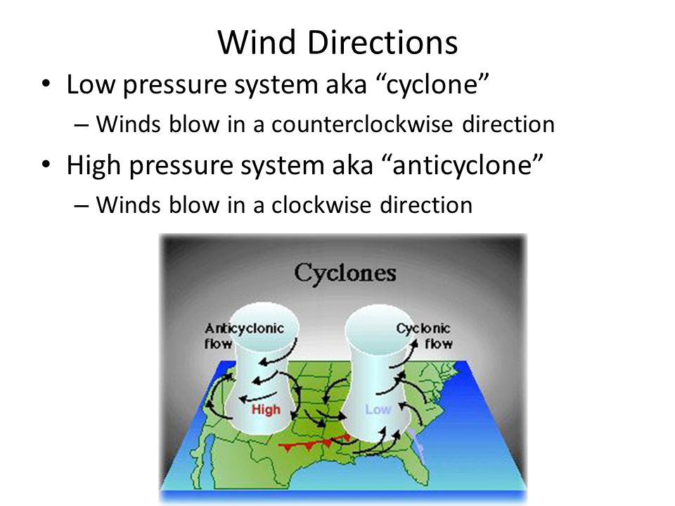 Wind Directions Low pressure system aka cyclone – Winds blow in a counterclockwise direction High pressure system aka anticyclone – Winds blow in a clockwise direction