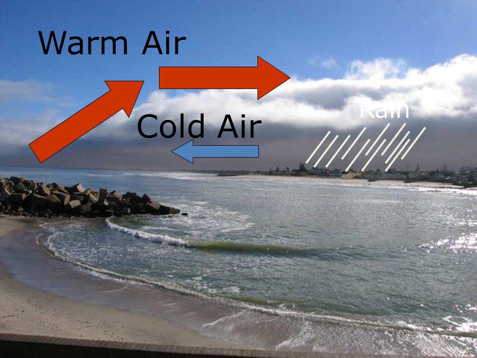 Cold Air Warm Air Rain