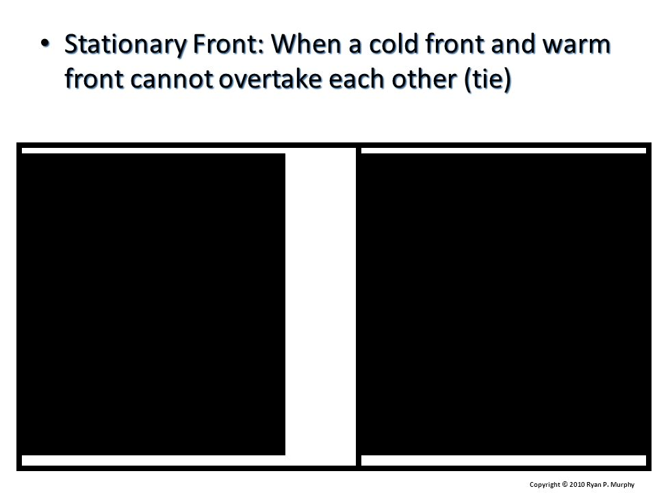 Stationary Front: When a cold front and warm front cannot overtake each other (tie) Stationary Front: When a cold front and warm front cannot overtake each other (tie) Copyright © 2010 Ryan P.