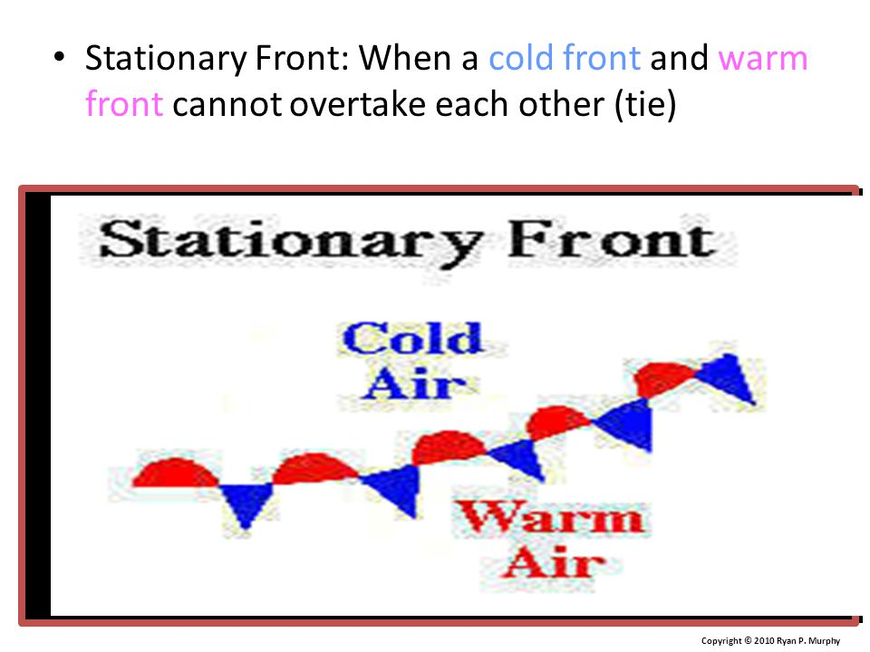 Stationary Front: When a cold front and warm front cannot overtake each other (tie) Copyright © 2010 Ryan P.