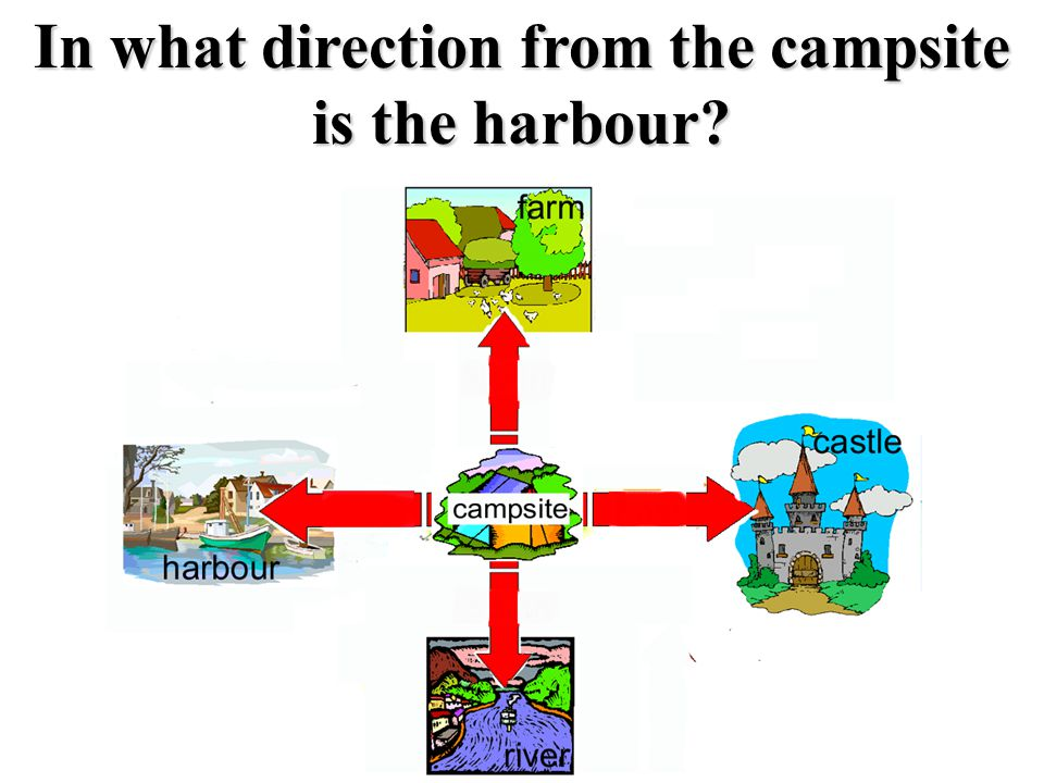 In what direction from the campsite is the harbour?