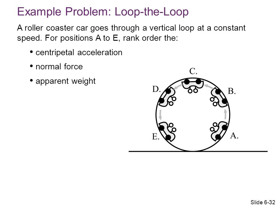 Example Problem: Loop-the-Loop A roller coaster car goes through a vertical loop at a constant speed. For positions A to E, rank order the: centripeta