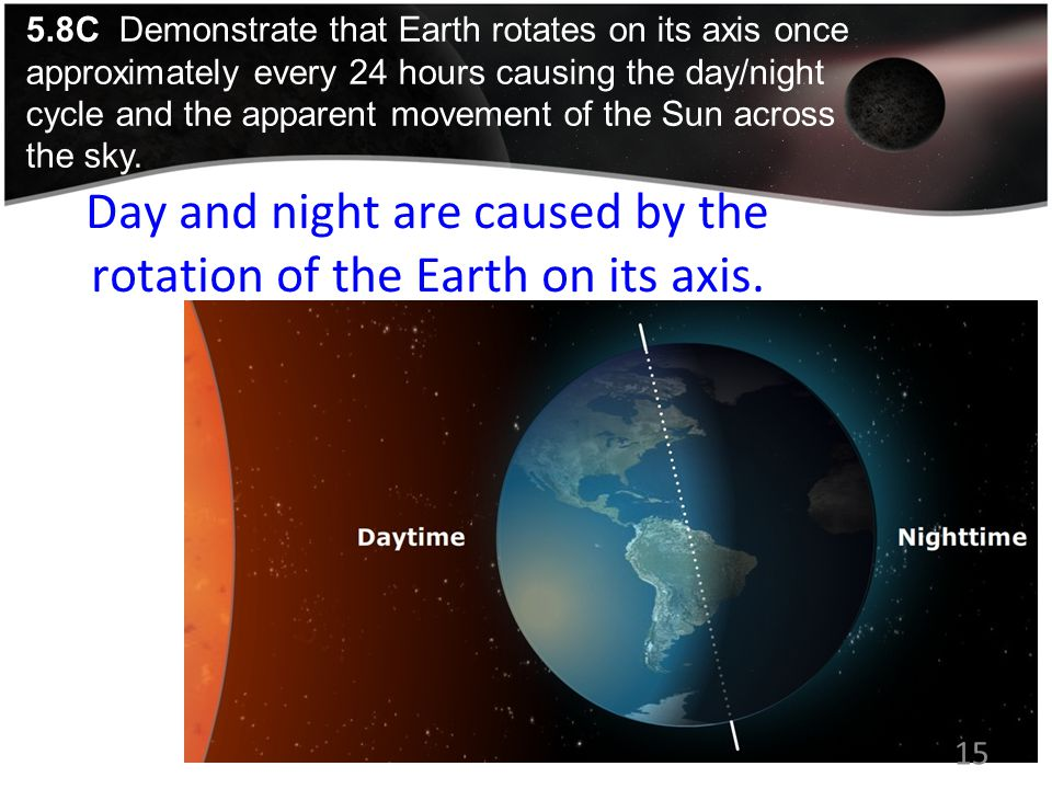 Day and night are caused by the rotation of the Earth on its axis. 15 5.8C Demonstrate that Earth rotates on its axis once approximately every 24 hour