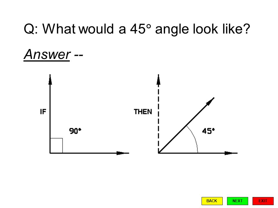 Q: What would a 45  angle look like Answer -- EXIT BACKNEXT