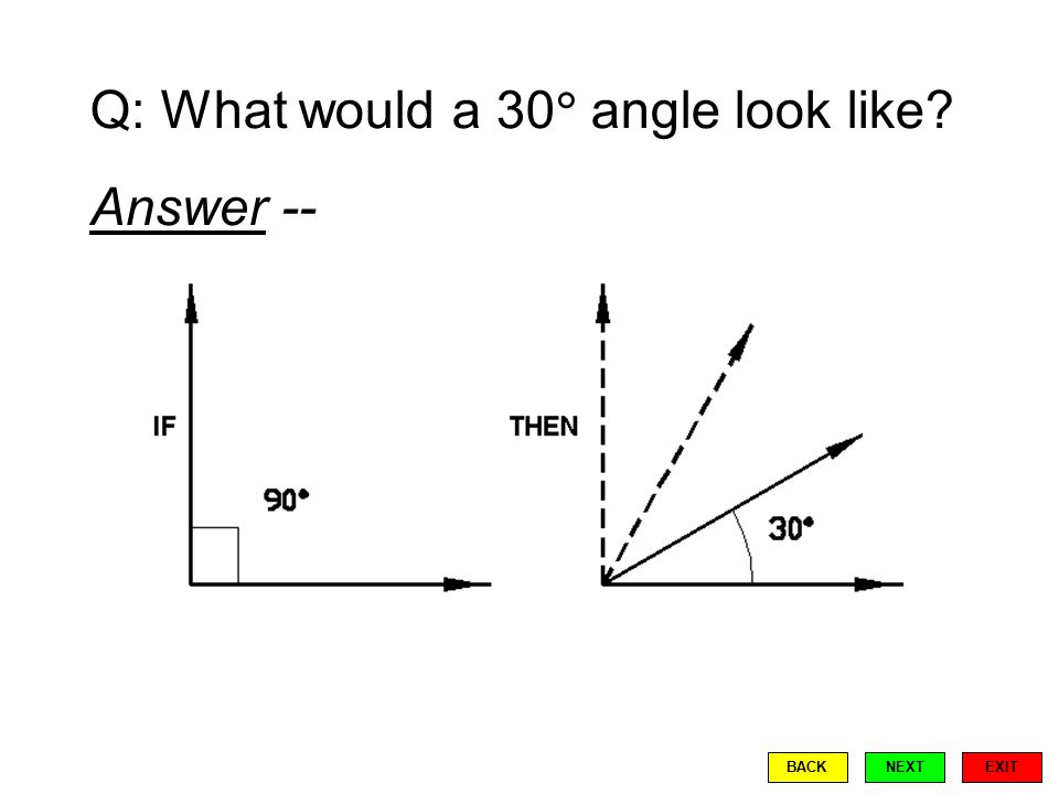 Q: What would a 30  angle look like Answer -- EXIT BACKNEXT