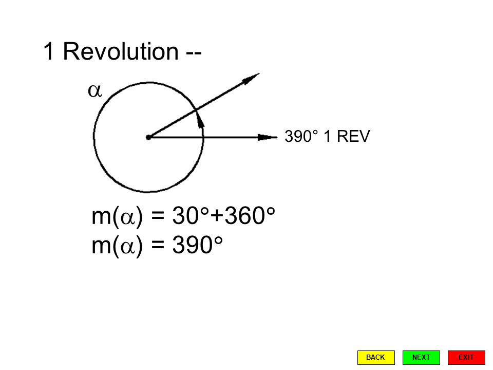 1 Revolution -- m(  ) = 30  +360  m(  ) = 390   390° 1 REV EXIT BACKNEXT