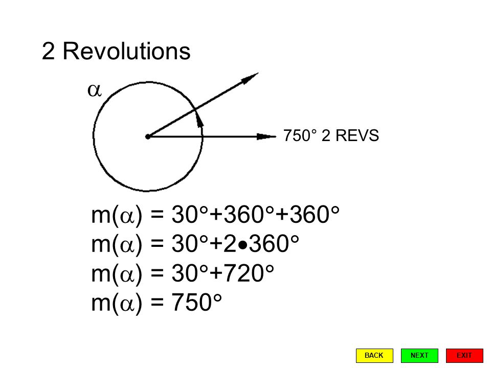 2 Revolutions m(  ) = 30  +360  +360  m(  ) = 30  +2  360  m(  ) = 30  +720  m(  ) = 750   750° 2 REVS EXIT BACKNEXT