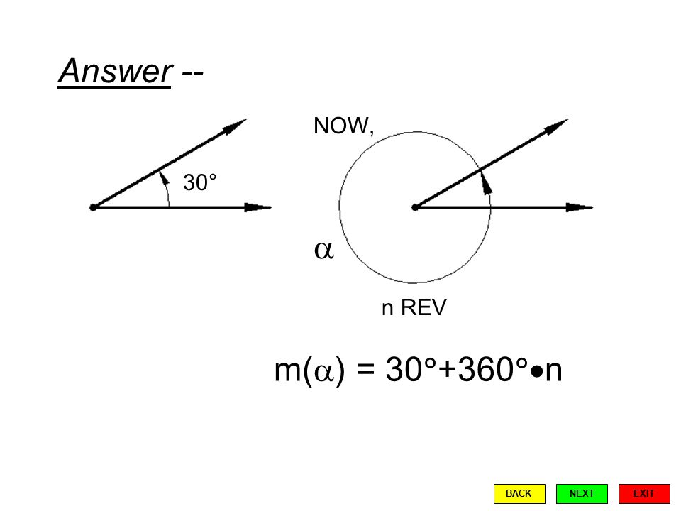 Answer -- m(  ) = 30  +360  n 30° NOW,  n REV EXIT BACKNEXT