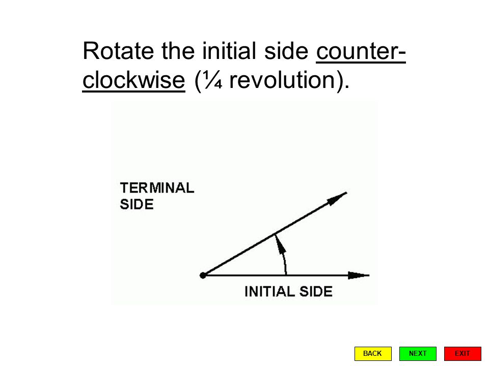Rotate the initial side counter- clockwise (¼ revolution). EXIT BACKNEXT