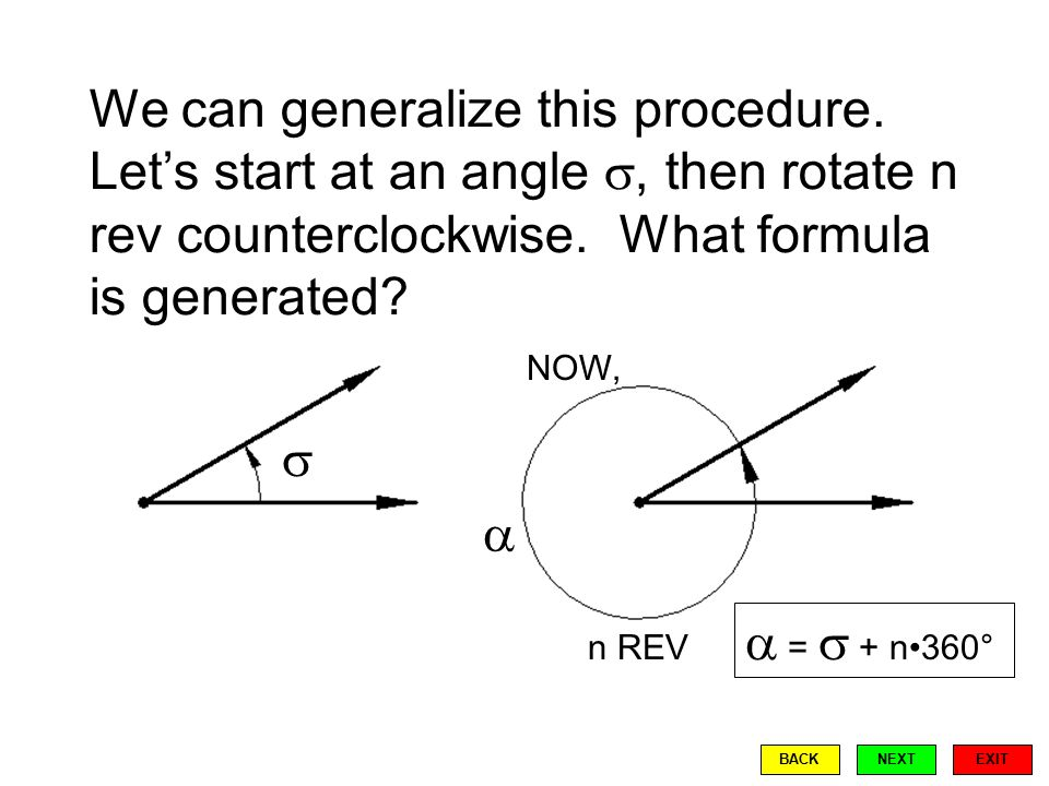 We can generalize this procedure. Let's start at an angle , then rotate n rev counterclockwise.