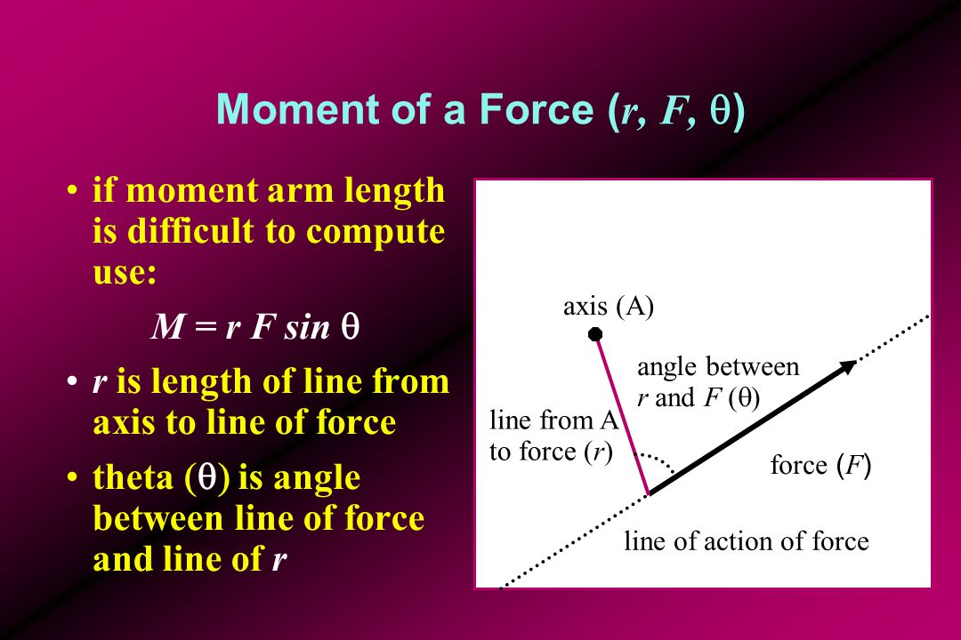 Moment of a Force ( r, F,  ) if moment arm length is difficult to compute use: M = r F sin  r is length of line from axis to line of force theta  is angle between line of force and line of r force ( F ) axis (A) line of action of force line from A to force (r) angle between r and F (  )