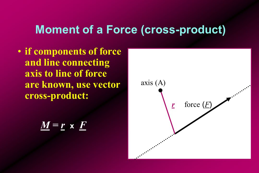 Moment of a Force (cross-product) if components of force and line connecting axis to line of force are known, use vector cross-product: M = r x F force ( F ) axis (A) r