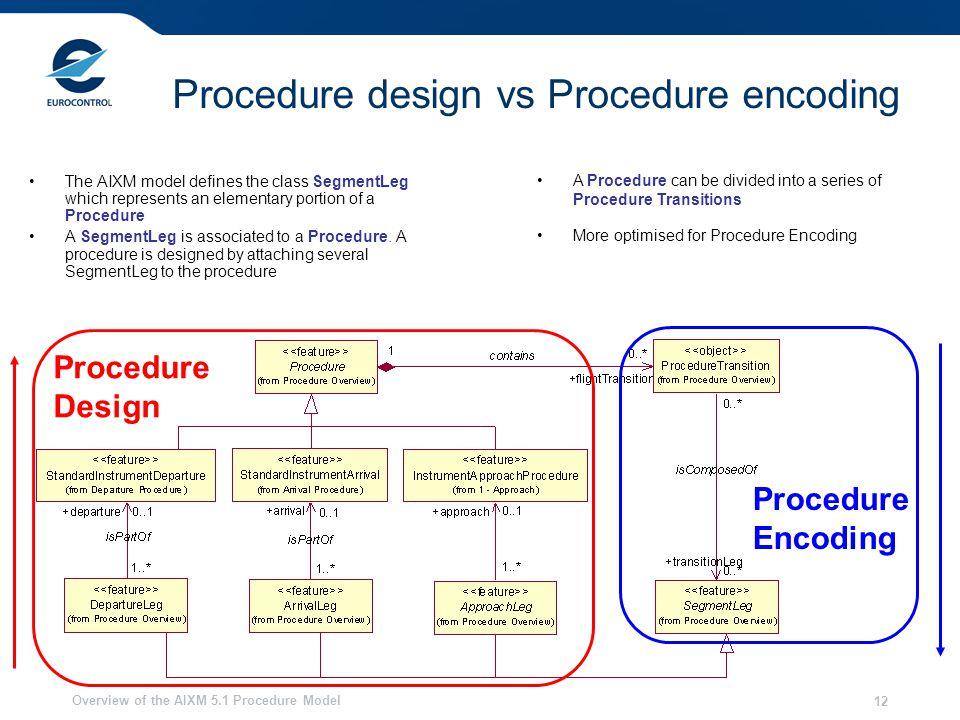 Overview of the AIXM 5.1 Procedure Model 12 Procedure design vs Procedure encoding The AIXM model defines the class SegmentLeg which represents an elementary portion of a Procedure A SegmentLeg is associated to a Procedure.