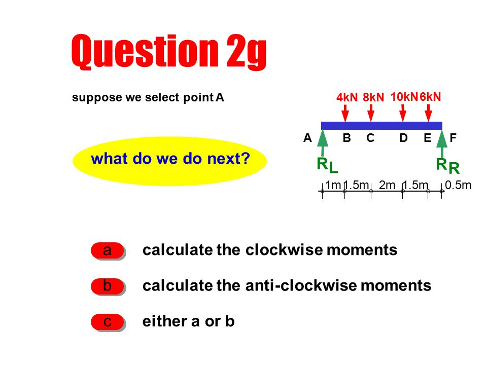 Question 2g suppose we select point A R L 1m2m1.5m 0.5m 4kN8kN 10kN6kN R R ACDEFB what do we do next.