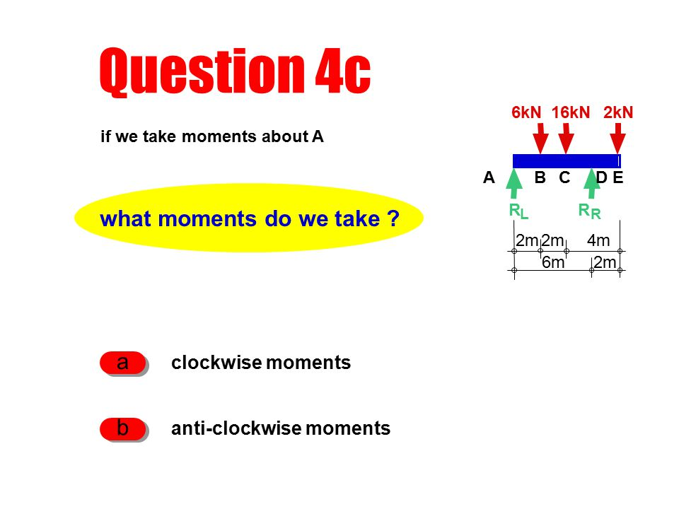 Question 4c clockwise moments a if we take moments about A what moments do we take .