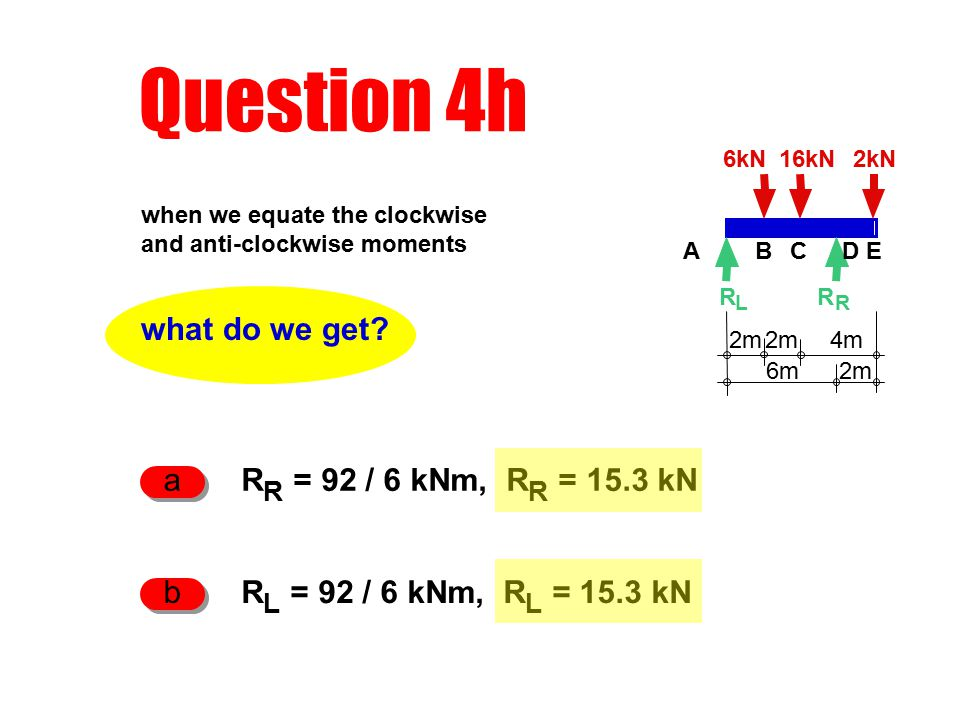 Question 4h 6kN2kN R L 2m 4m R R 16kN ABCDE 2m6m R R = 92 / 6 kNm, R R = 15.3 kN a R L = 92 / 6 kNm, R L = 15.3 kN b what do we get.